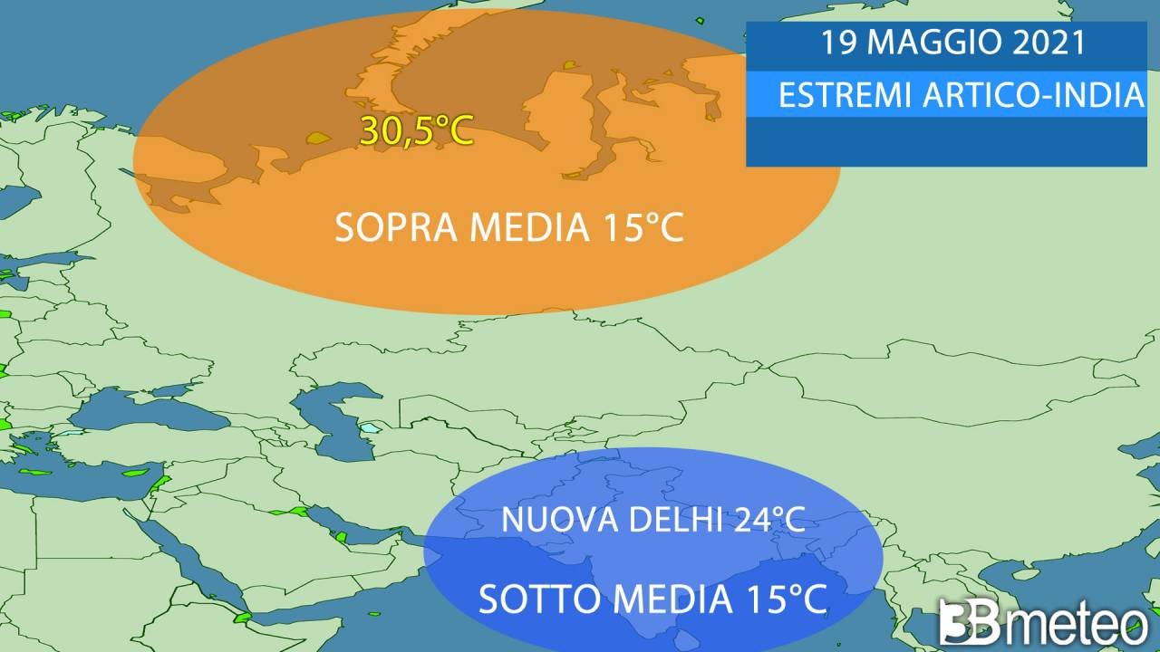 It is much warmer in the Arctic Circle than in India