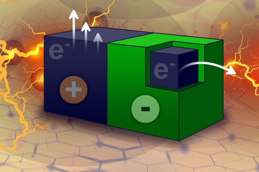 Wireless robots and batteries: The power of electrochemistry to generate power