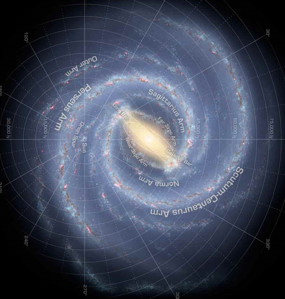 Cattell could be a new arm of the Milky Way