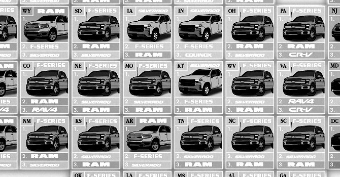 All the best-selling cars in the United States are on the same chart.  USA-Japan match