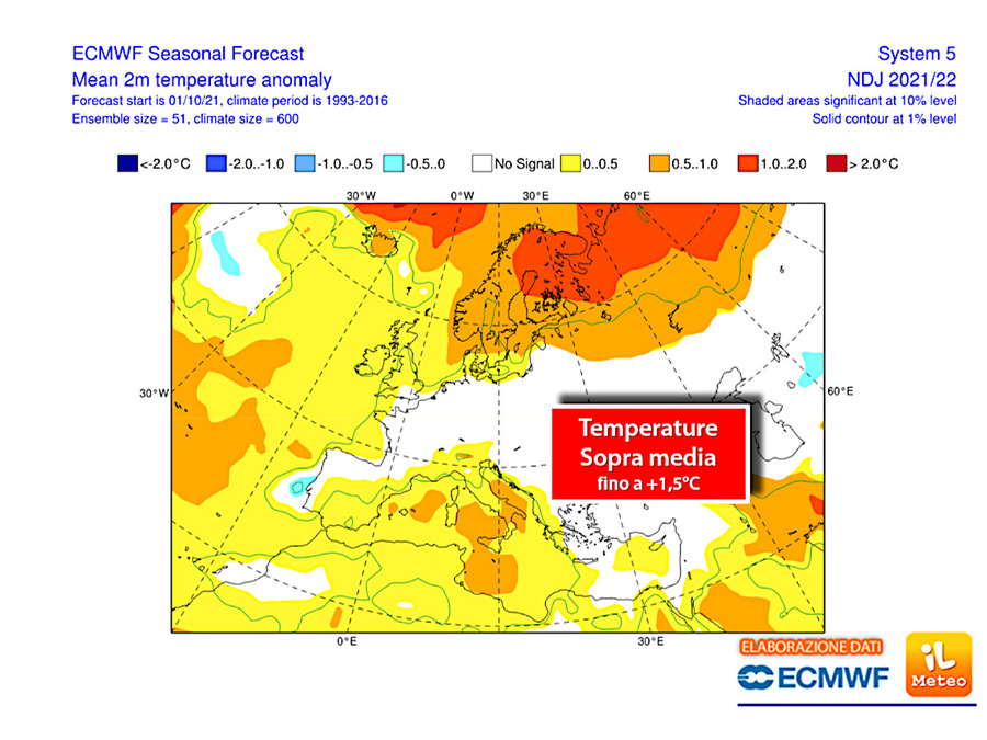 Above average temperatures up to +1.5°C in the central south (Source: ECMWF)